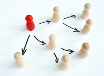 Delegation Skills courses