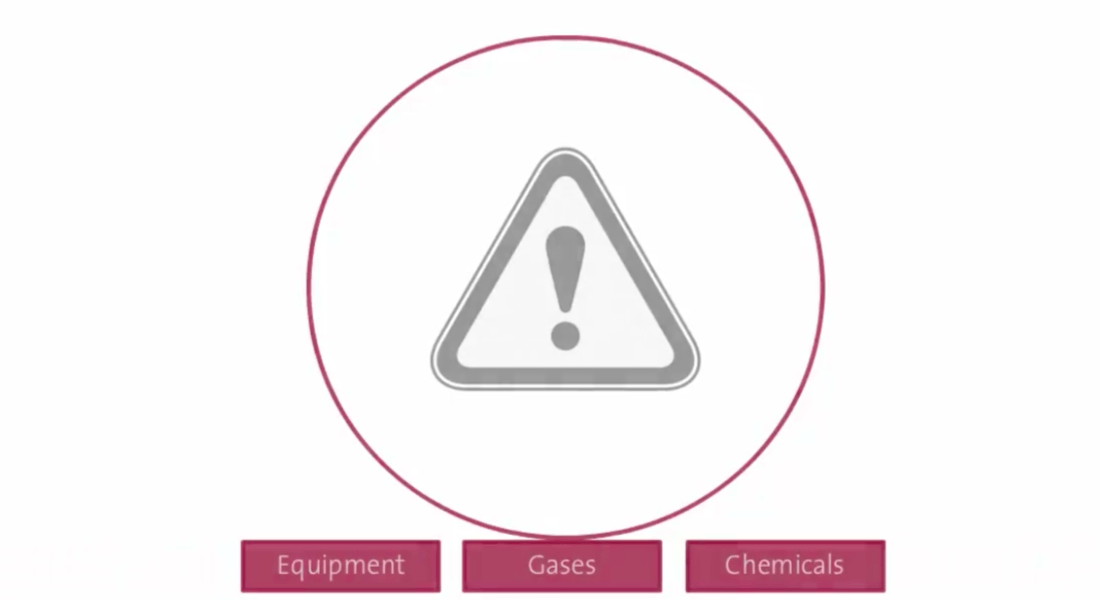 Laboratory Dangers