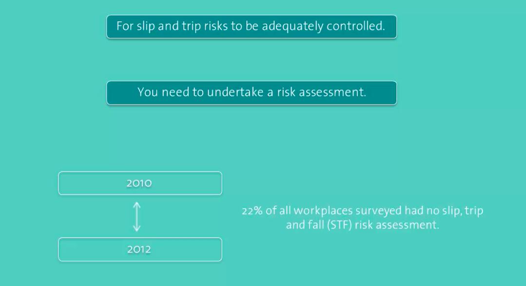 control slip and trip risks