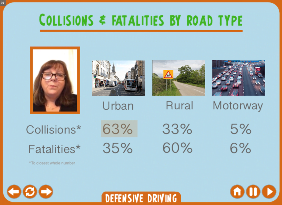 Driving Safer Course
