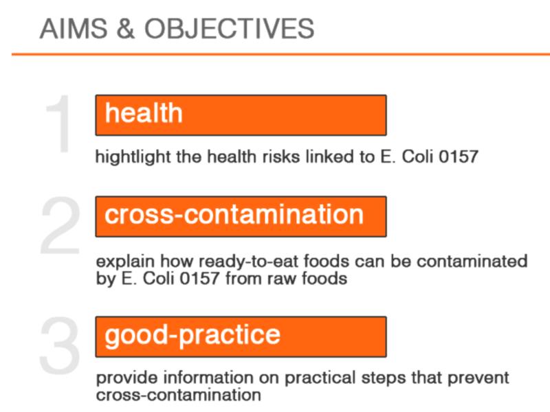Preventing Cross-contamination course