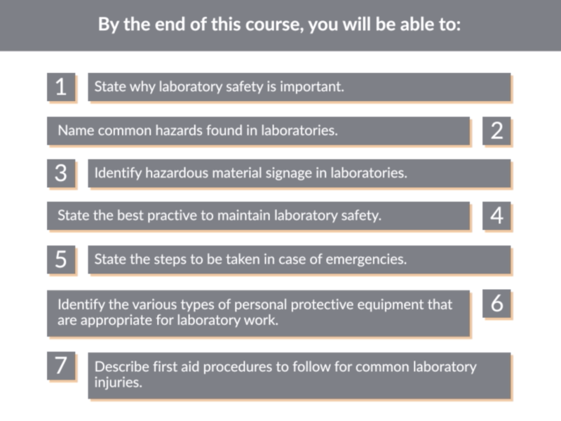 Laboratory Safety eLearning